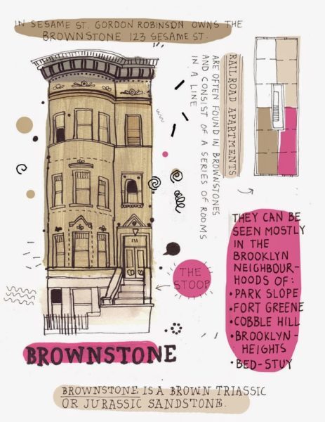 Brownstone houses in Brooklyn