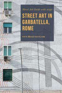 Street Art in Garbatella Rome